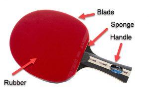 Parts-of-a-Table-Tennis-bat